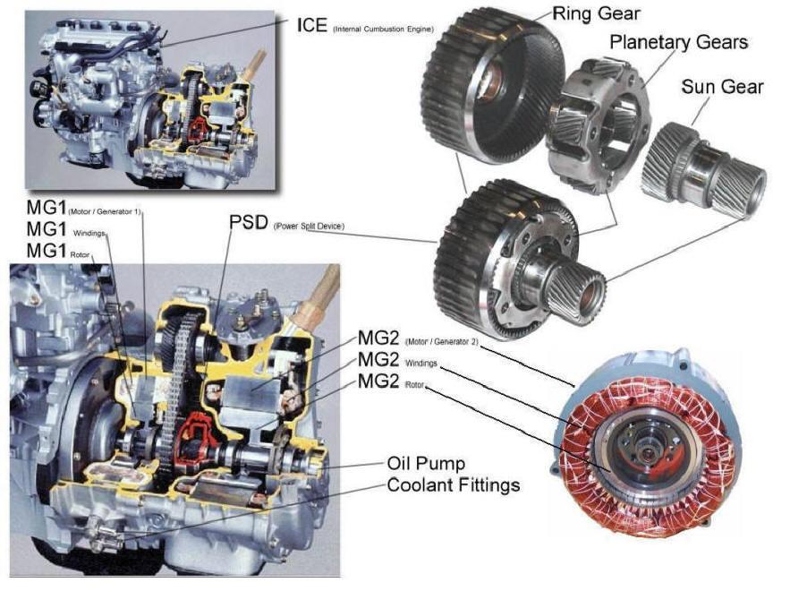 Mgs Amp Psd on Honda Vtec Engine Illustration